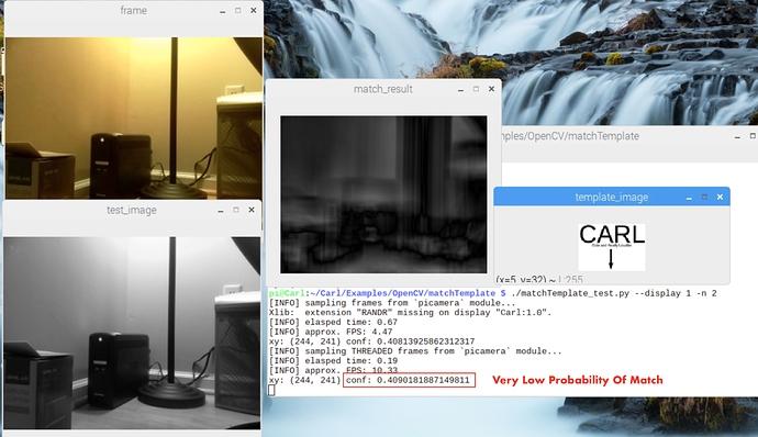 matchTemplate_not_CarlSign