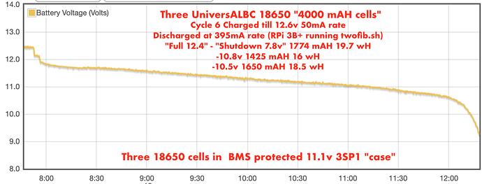 Li-Ion3SP1_DischargeCycle6