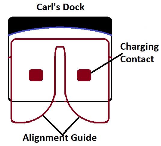 Carl's Dock